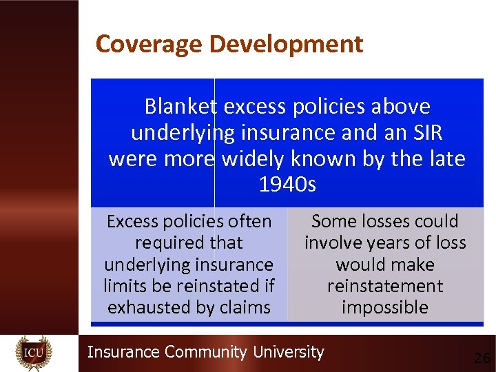 Coverage Development Blanket excess policies above underlying insurance and an SIR were more widely