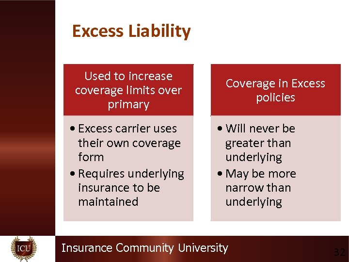 Excess Liability Used to increase coverage limits over primary • Excess carrier uses their