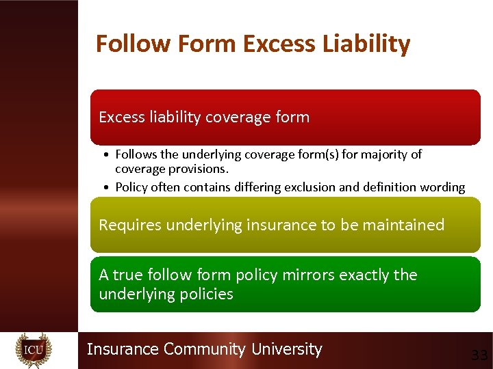 Follow Form Excess Liability Excess liability coverage form • Follows the underlying coverage form(s)