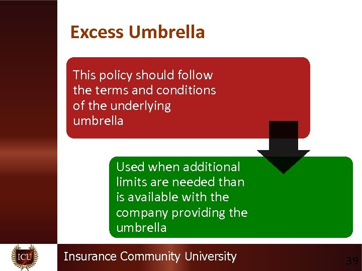 Excess Umbrella This policy should follow the terms and conditions of the underlying umbrella
