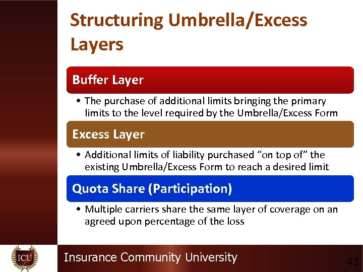 Structuring Umbrella/Excess Layers Buffer Layer • The purchase of additional limits bringing the primary