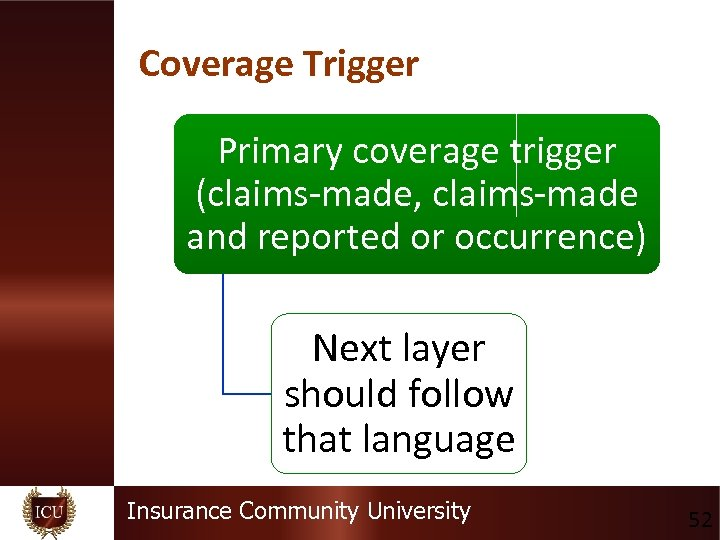 Coverage Trigger Primary coverage trigger (claims-made, claims-made and reported or occurrence) Next layer should