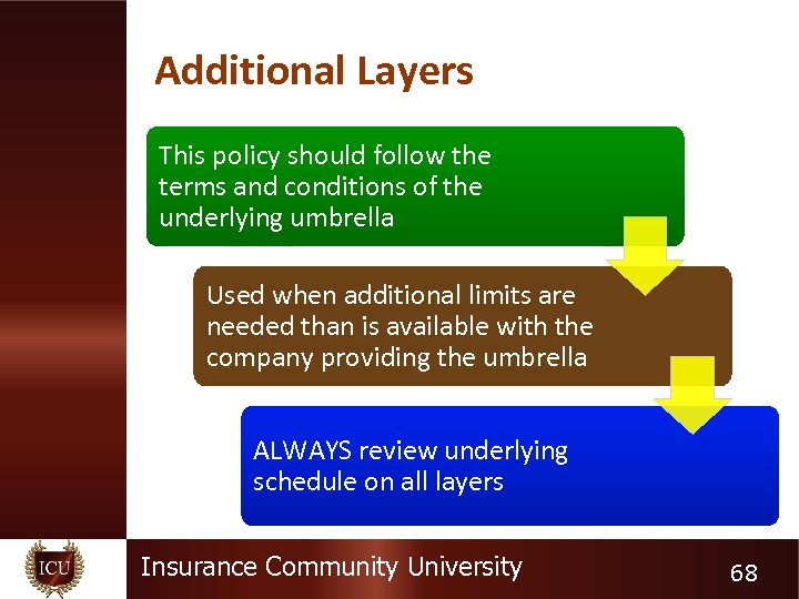 Additional Layers This policy should follow the terms and conditions of the underlying umbrella