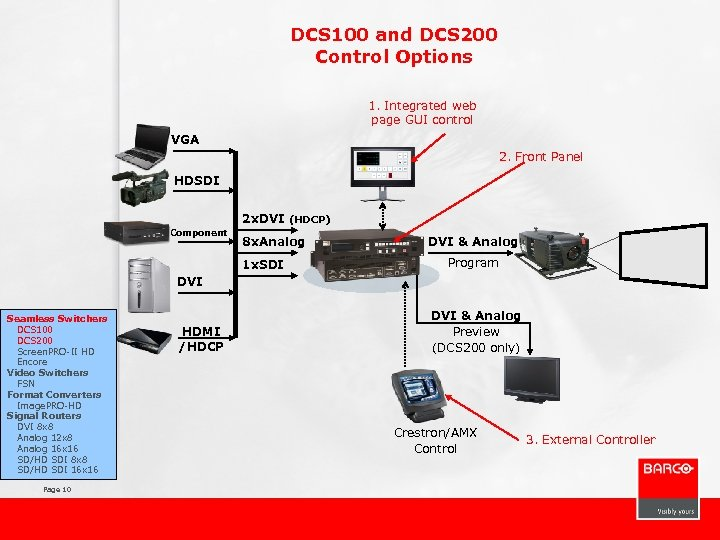 DCS 100 and DCS 200 Control Options 1. Integrated web page GUI control VGA