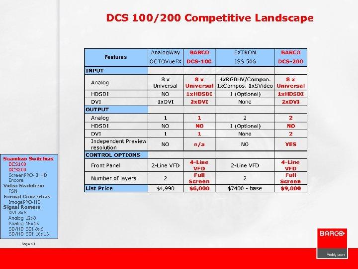 DCS 100/200 Competitive Landscape Seamless Switchers DCS 100 DCS 200 Screen. PRO-II HD Encore