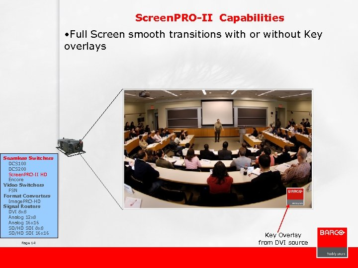 Screen. PRO-II Capabilities • Full Screen smooth transitions with or without Key overlays Seamless