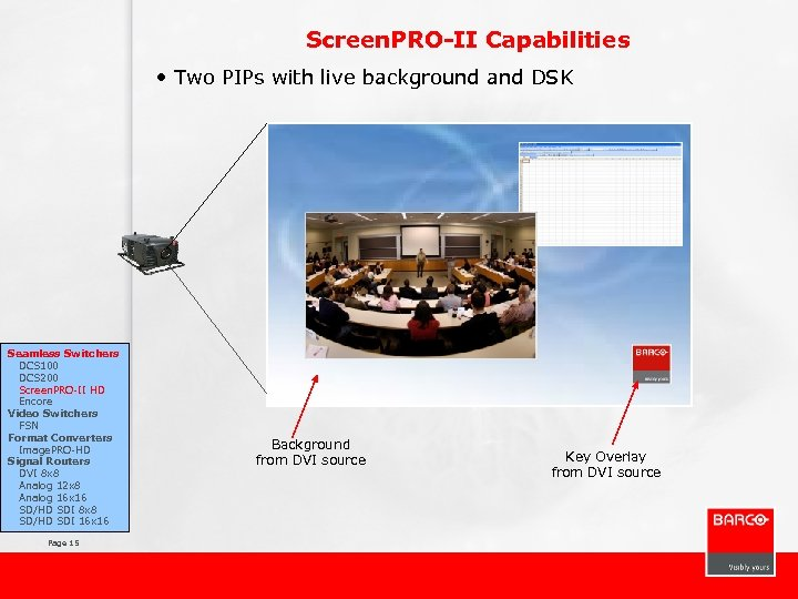 Screen. PRO-II Capabilities • Two PIPs with live background and DSK Seamless Switchers DCS