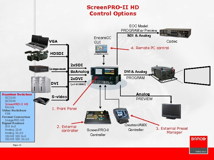 Screen. PRO-II HD Control Options Encore. GC GUI VGA EOC Model: PROGRAM or Preview