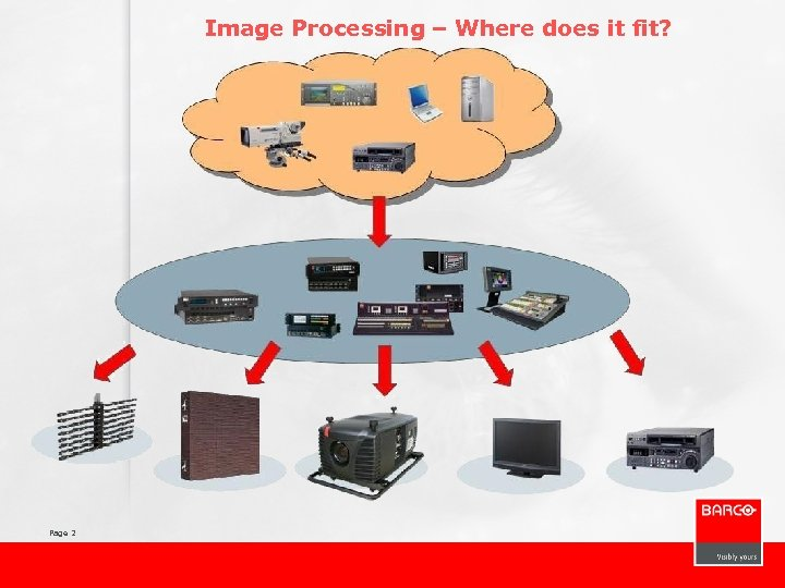 Image Processing – Where does it fit? Page 2