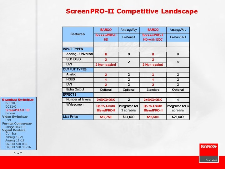 Screen. PRO-II Competitive Landscape Seamless Switchers DCS 100 DCS 200 Screen. PRO-II HD Encore