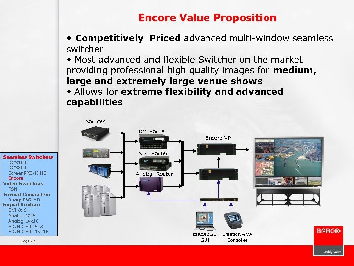 Encore Value Proposition • Competitively Priced advanced multi-window seamless switcher • Most advanced and