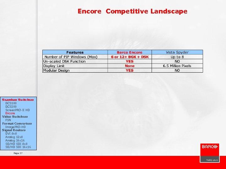 Encore Competitive Landscape Seamless Switchers DCS 100 DCS 200 Screen. PRO-II HD Encore Video