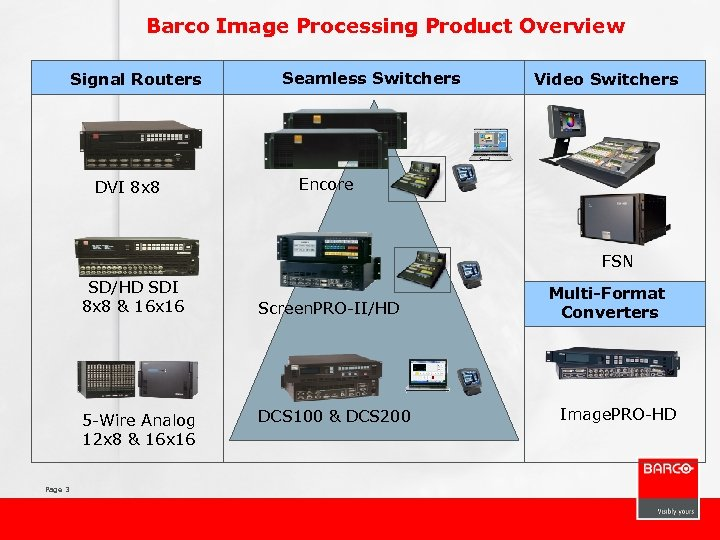 Barco Image Processing Product Overview Signal Routers DVI 8 x 8 Seamless Switchers Video