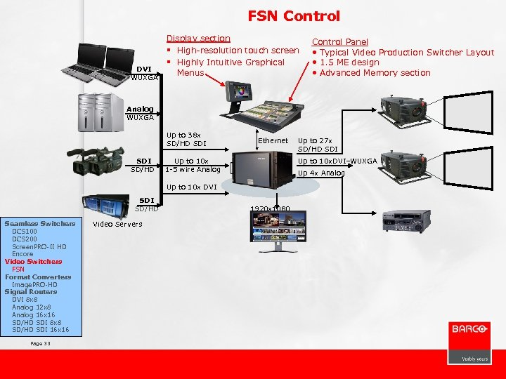 FSN Control DVI WUXGA Display section § High-resolution touch screen § Highly Intuitive Graphical