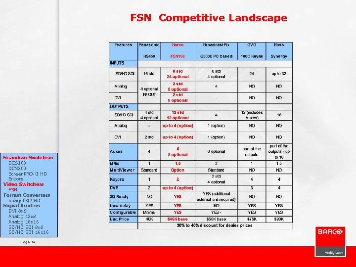 FSN Competitive Landscape Seamless Switchers DCS 100 DCS 200 Screen. PRO-II HD Encore Video