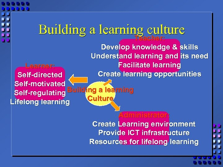 Building a learning culture Teacher: Develop knowledge & skills Understand learning and its need