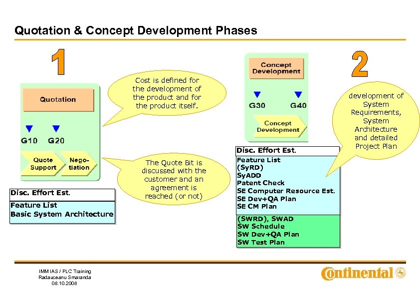 Quotation & Concept Development Phases Cost is defined for the development of the product