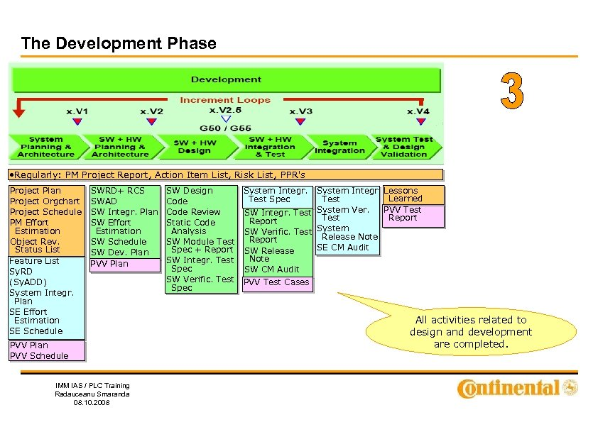 The Development Phase • Regularly: PM Project Report, Action Item List, Risk List, PPR's