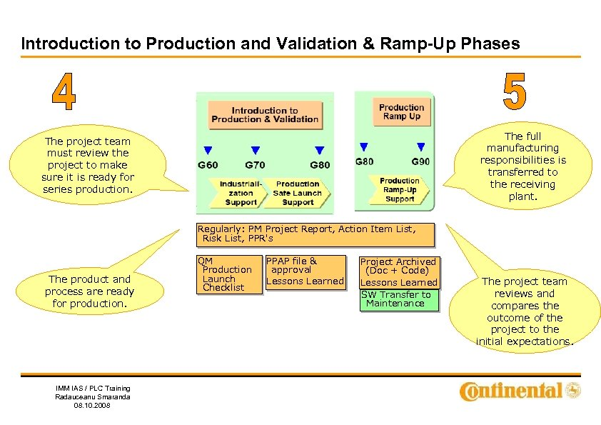Introduction to Production and Validation & Ramp-Up Phases The full manufacturing responsibilities is transferred