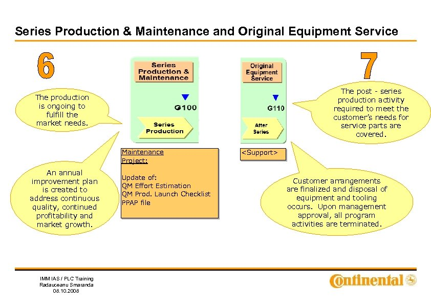 Series Production & Maintenance and Original Equipment Service The post - series production activity