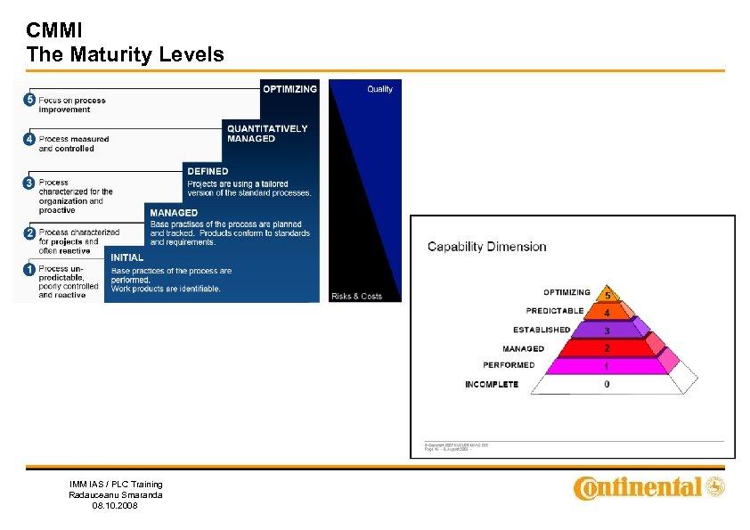 CMMI The Maturity Levels IMM IAS / PLC Training Radauceanu Smaranda 08. 10. 2008