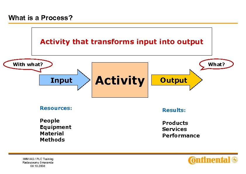 What is a Process? Activity that transforms input into output What? With what? Input