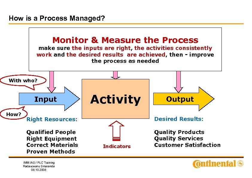 How is a Process Managed? Monitor & Measure the Process make sure the inputs