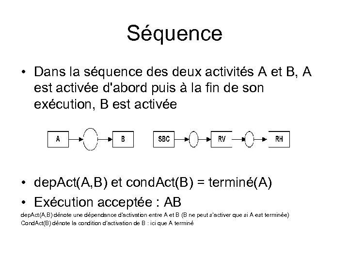 Séquence • Dans la séquence des deux activités A et B, A est activée