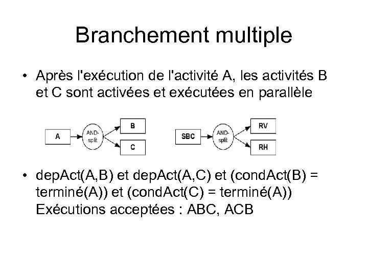 Branchement multiple • Après l'exécution de l'activité A, les activités B et C sont