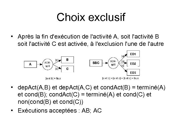 Choix exclusif • Après la fin d'exécution de l'activité A, soit l'activité B soit