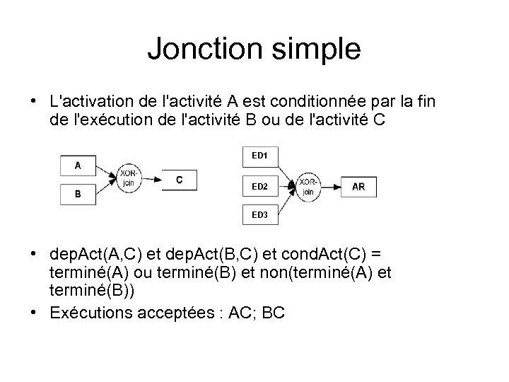 Jonction simple • L'activation de l'activité A est conditionnée par la fin de l'exécution