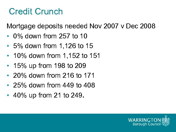 Credit Crunch Mortgage deposits needed Nov 2007 v Dec 2008 • 0% down from