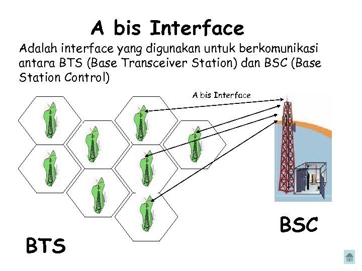 A bis Interface Adalah interface yang digunakan untuk berkomunikasi antara BTS (Base Transceiver Station)