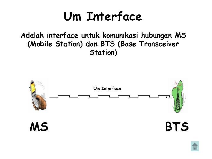 Um Interface Adalah interface untuk komunikasi hubungan MS (Mobile Station) dan BTS (Base Transceiver