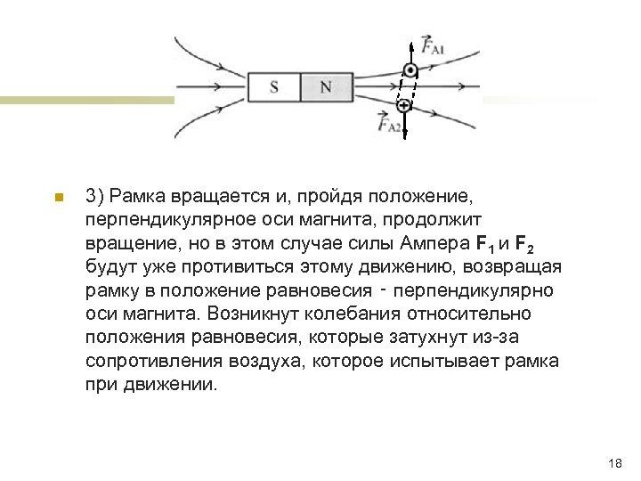 n 3) Рамка вращается и, пройдя положение, перпендикулярное оси магнита, продолжит вращение, но в