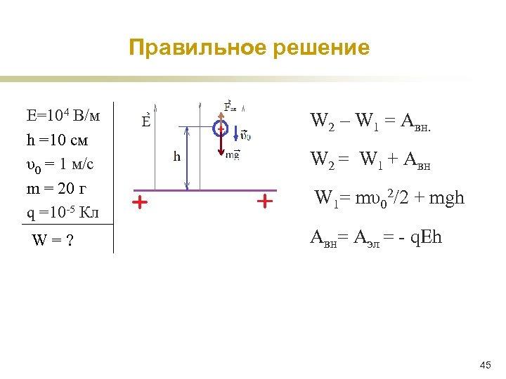 Правильное решение Е=104 В/м h =10 см υ0 = 1 м/c m = 20