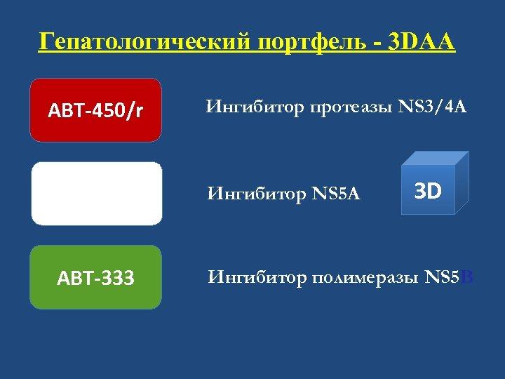 Гепатологический портфель - 3 DAA ABT-450/r Ингибитор протеазы NS 3/4 A 3 D ABT-267