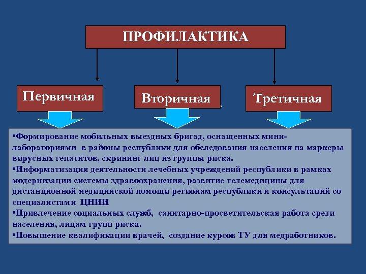 ПРОФИЛАКТИКА Первичная ВВ Вторичная V уровень Третичная • Формирование мобильных выездных бригад, оснащенных минилабораториями