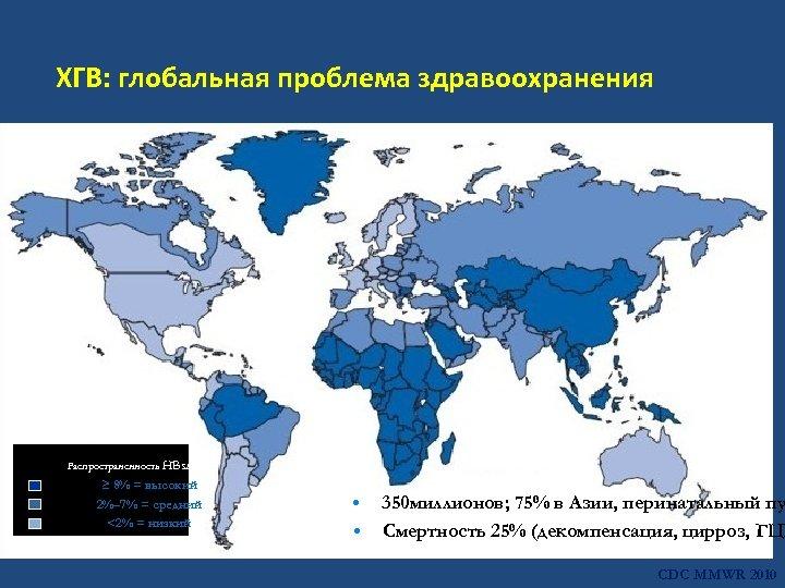 ХГВ: глобальная проблема здравоохранения Распространенность HBs. Ag ≥ 8% = высокий 2%– 7% =