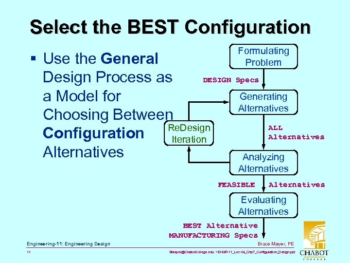 Select the BEST Configuration Formulating Problem § Use the General Design Process as DESIGN