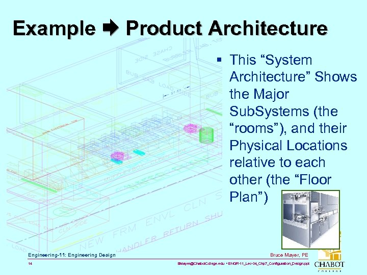 """Example Product Architecture § This """"System Architecture"""" Shows the Major Sub. Systems (the """"rooms""""),"""