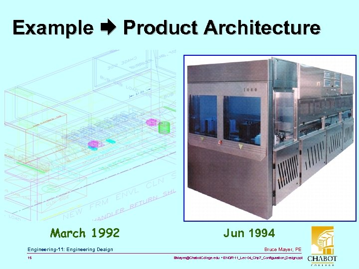 Example Product Architecture March 1992 Engineering-11: Engineering Design 15 Jun 1994 Bruce Mayer, PE