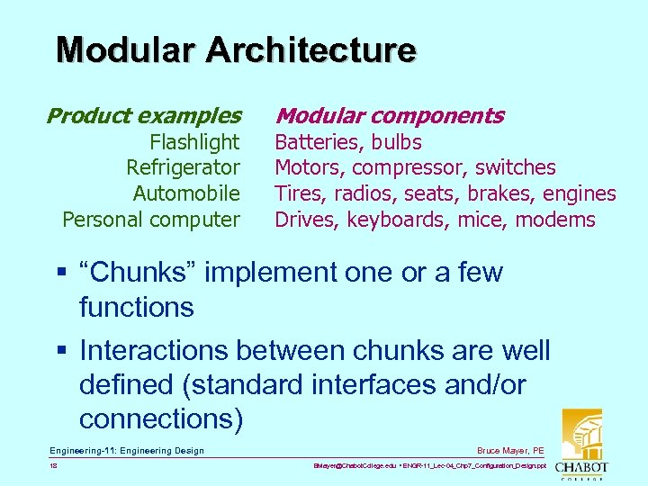 Modular Architecture Product examples Flashlight Refrigerator Automobile Personal computer Modular components Batteries, bulbs Motors,