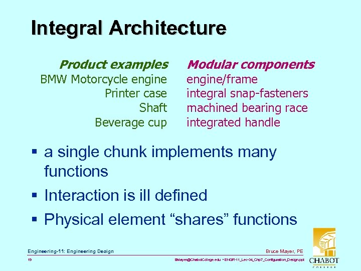 Integral Architecture Product examples BMW Motorcycle engine Printer case Shaft Beverage cup Modular components