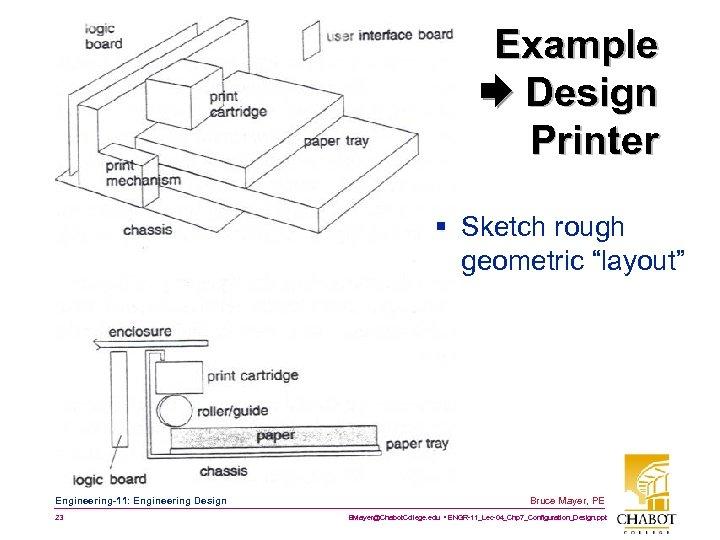 "Example Design Printer § Sketch rough geometric ""layout"" Engineering-11: Engineering Design 23 Bruce Mayer,"