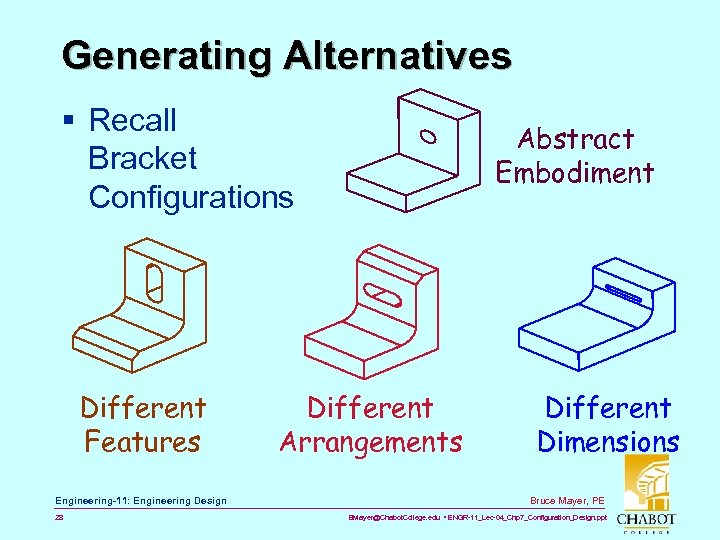 Generating Alternatives § Recall Bracket Configurations Different Features Engineering-11: Engineering Design 28 Abstract Embodiment