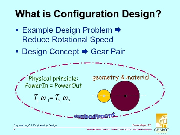 What is Configuration Design? § Example Design Problem Reduce Rotational Speed § Design Concept