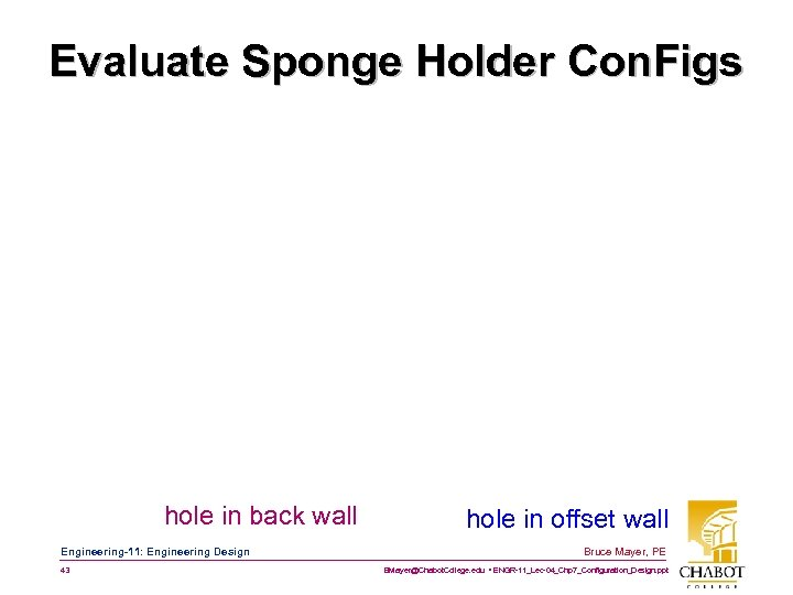 Evaluate Sponge Holder Con. Figs hole in back wall Engineering-11: Engineering Design 43 hole