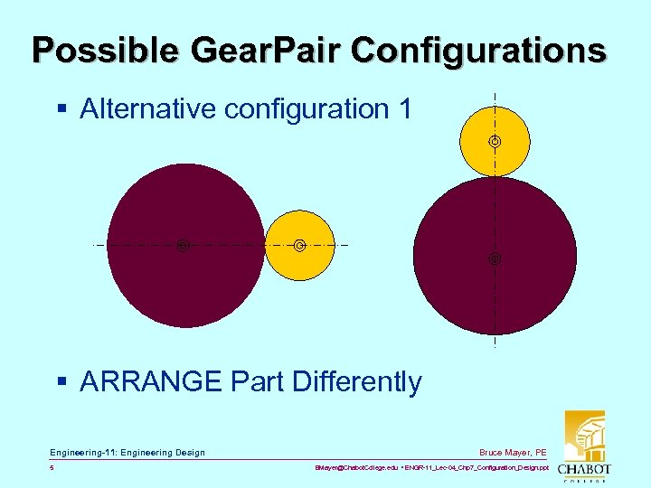 Possible Gear. Pair Configurations § Alternative configuration 1 § ARRANGE Part Differently Engineering-11: Engineering