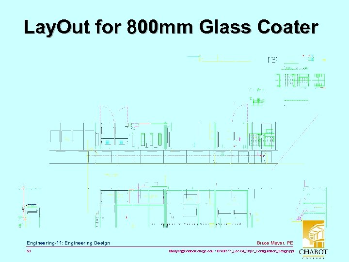 Lay. Out for 800 mm Glass Coater Engineering-11: Engineering Design 53 Bruce Mayer, PE
